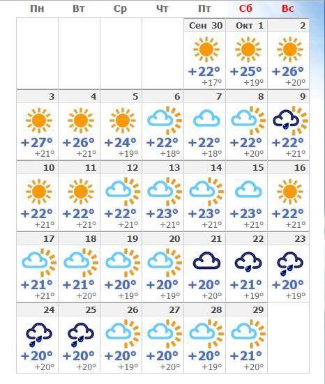 Погода на сентябрьском Корфу в 2019 году.
