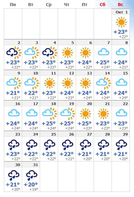 Погода на Крите в октябре 2019 года.