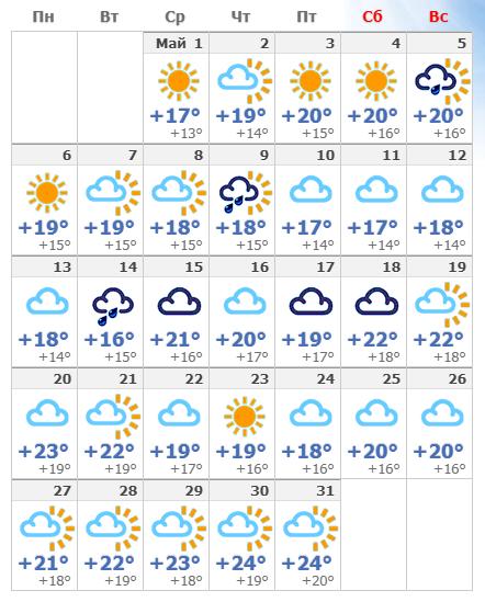 Погодные условия в Афинах в мае 2019 года.