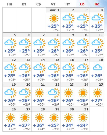 Погодные условия в Ретимно в июне 2019 года.