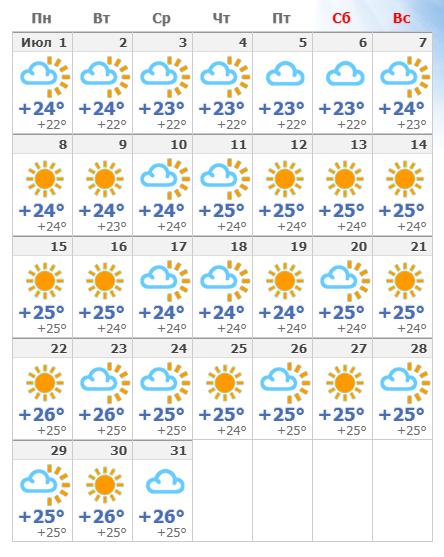 Погодные условия в Ираклионе в июле 2019 года.