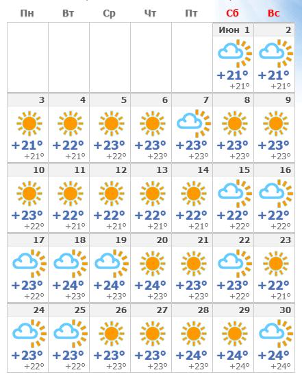 Погодные условия в Ираклионе в июне 2019 года.