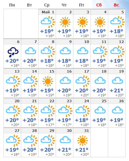 Погодные условия в Ираклионе в мае 2019 года.