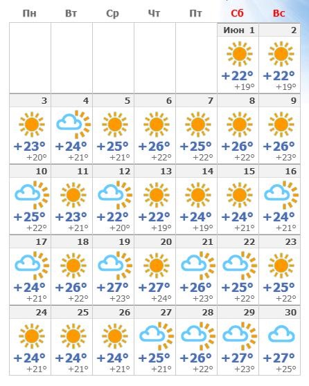 Какая погода ждёт нас в июне 2019 года на Родосе.