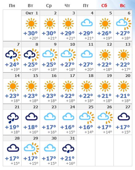Погодные условия в Афинах в октябре 2020 года.
